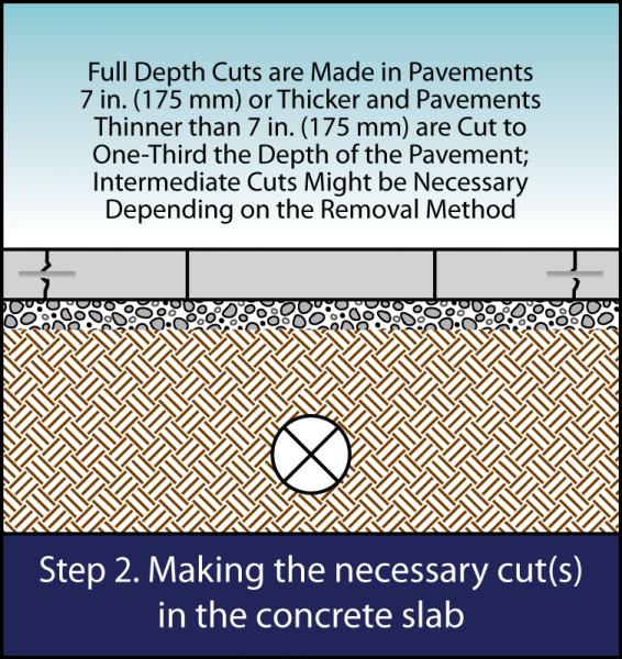 File:Utility Cut - Step 2.png