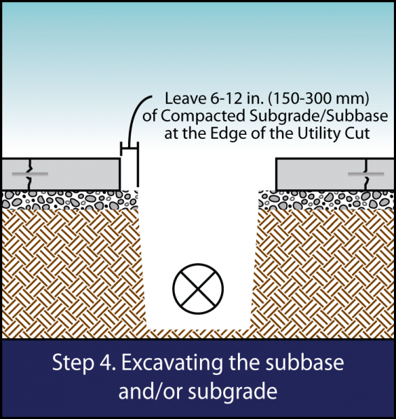 File:Utility Cut - Step 4.png