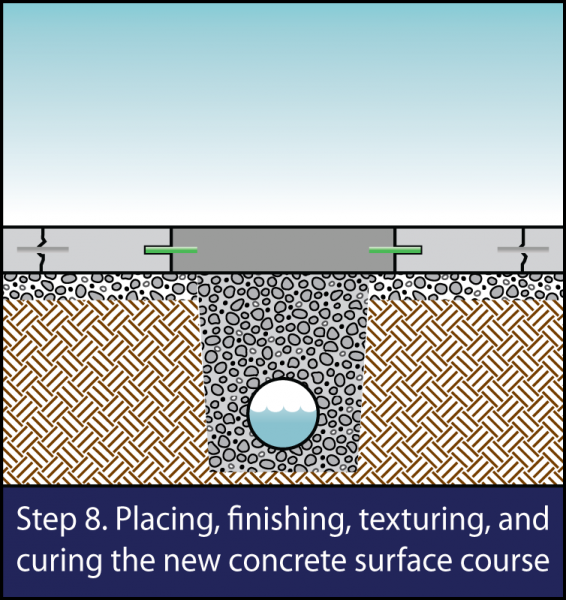 File:Utility Cut - Step 8.png