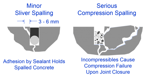 Joint Sealant Evaluation - ACPA Wiki